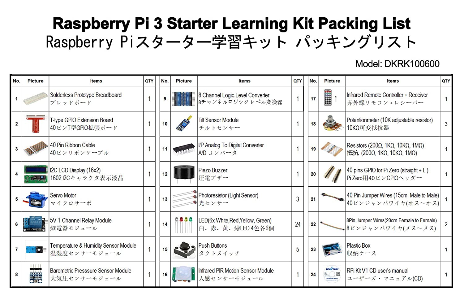 Osoyoo Raspberry Pi 3 Zero W Diy Basic Starter Learning Wiringpi I2c Functions Kit 2018 Updated For Beginners Home Improvement
