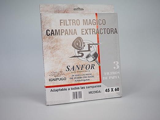 Sanfor Caja Papel mágico | Filtro para Campana extractora, Blanco, Talla única | 3 unidades: Amazon.es: Bricolaje y herramientas