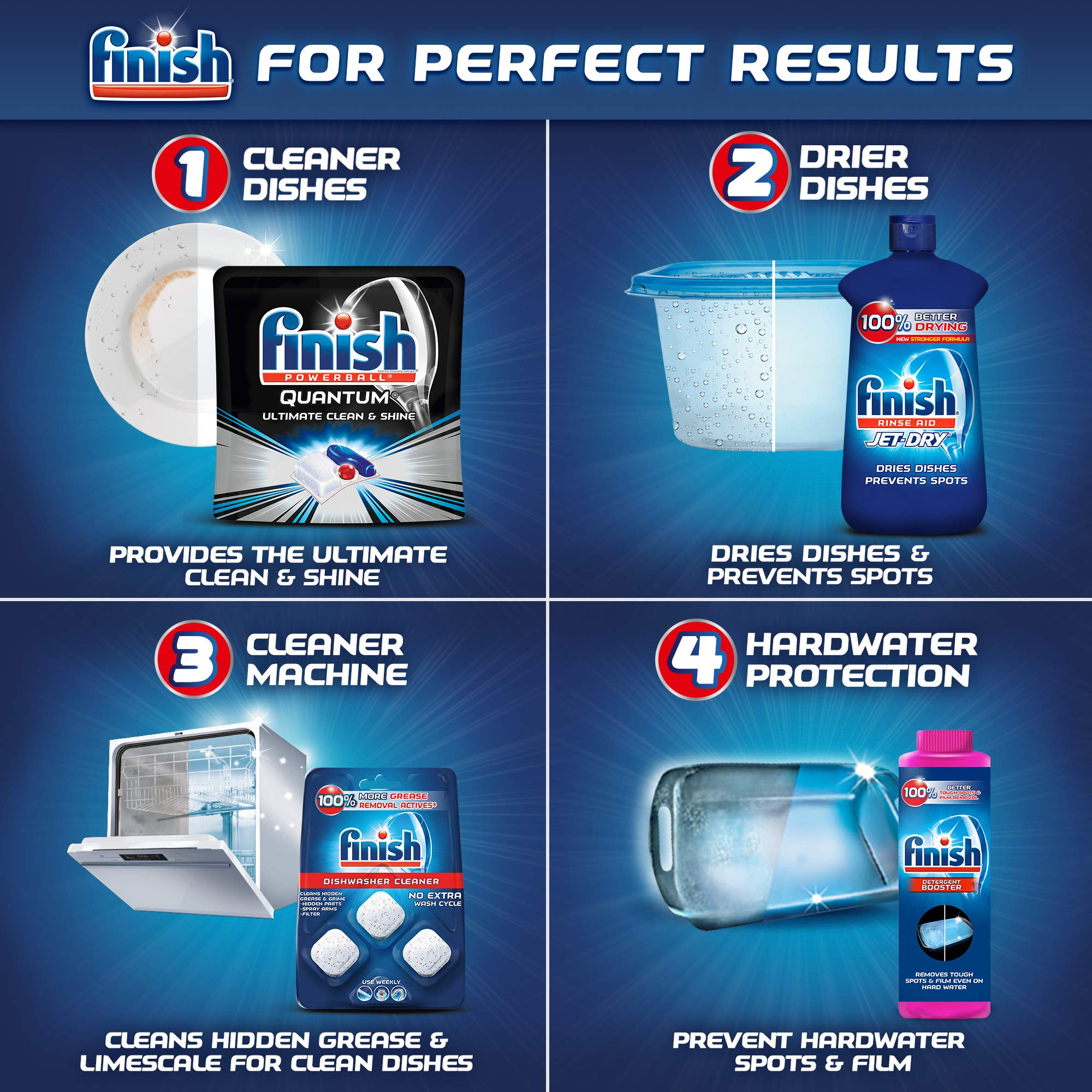 Finish - Quantum - 58ct - Dishwasher Detergent - Powerball - Ultimate Clean & Shine - Dishwashing Tablets - Dish Tabs by Finish (Image #10)
