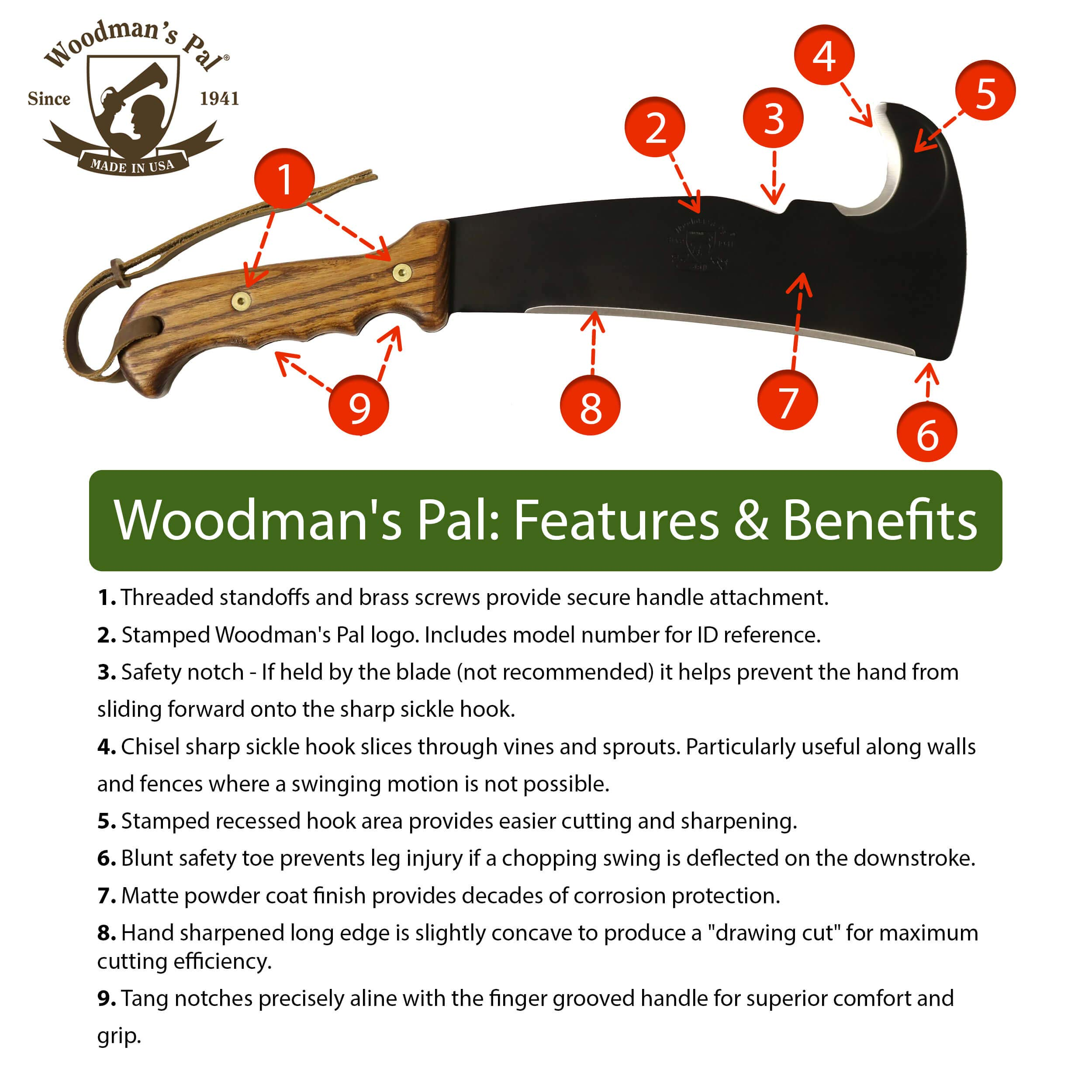 Woodman's Pal 2.0 - Multi-Use Axe Machete with Sheath - Survival Machete Ideal for Camping, Fishing, Hunting, Bushcraft - Perfect Brush Axe for Surveying by Woodman's Pal (Image #2)