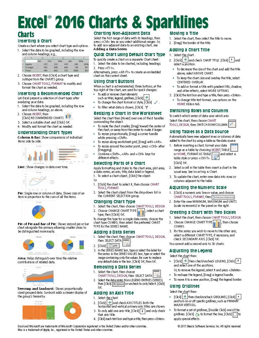 Microsoft Excel 2016 Charts & Sparklines Quick Reference Guide ...