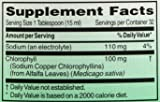 World Organics Chlorophyll Supplement, 100 mg, 16