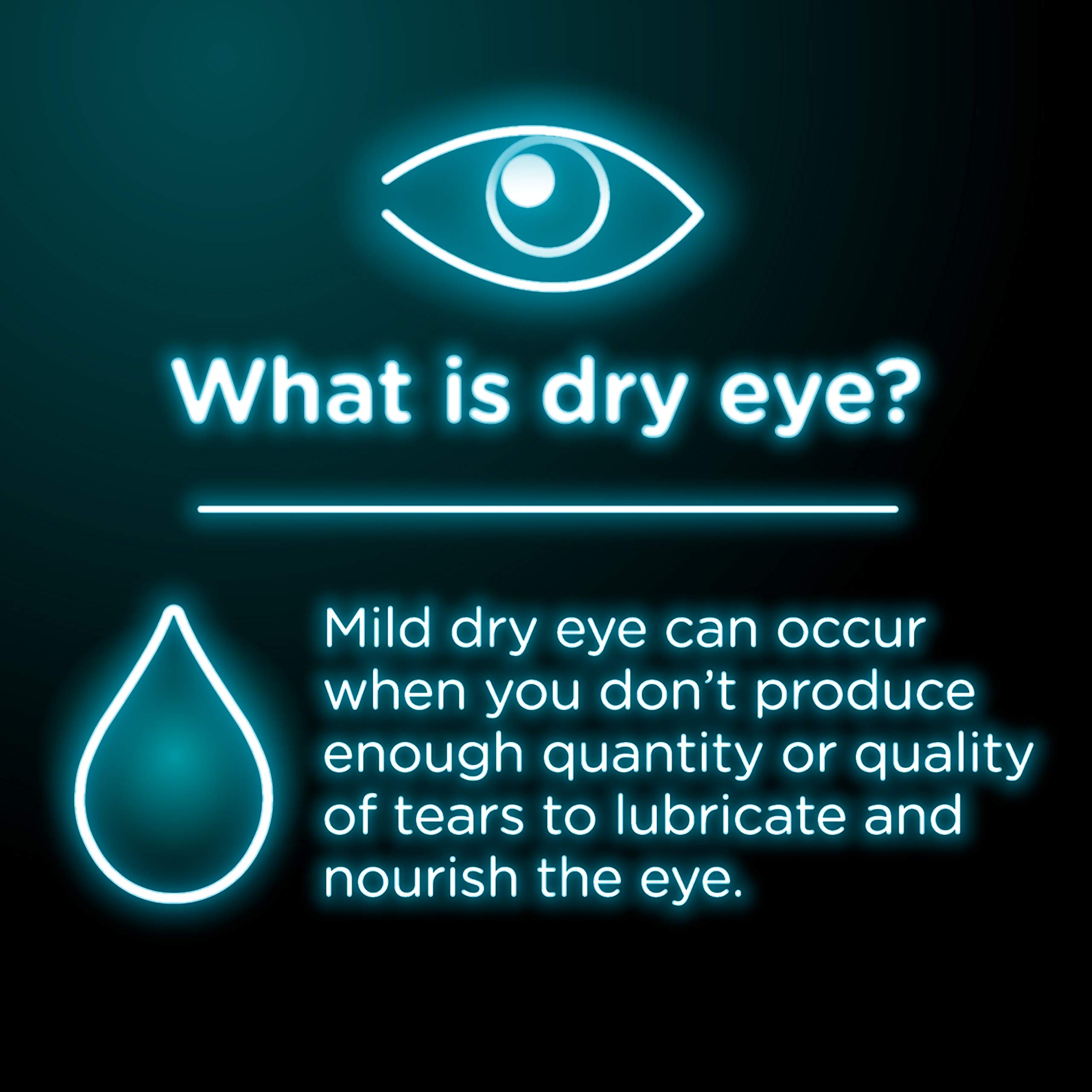 Dry Eye Relief Lubricant Eye Drops to Moisturize and Soothe Irritated, Gritty and Dry Eyes