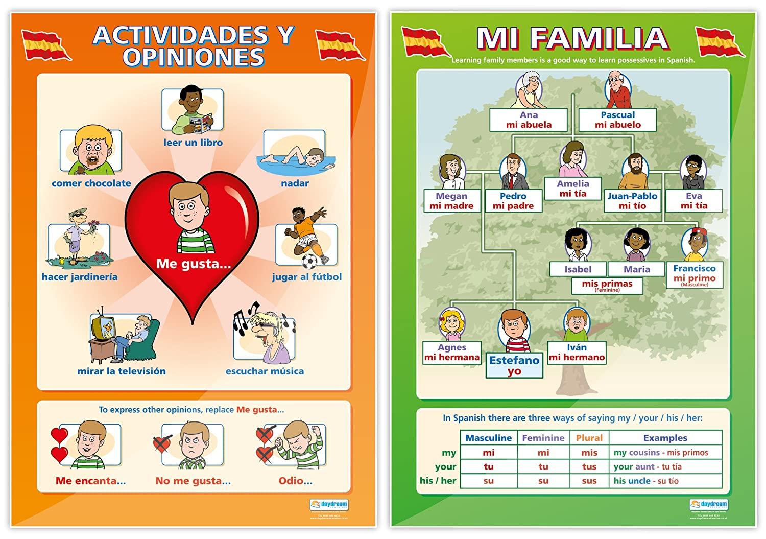 Amazon.com : Spanish Basics - Set of 8 Spanish Posters | Classroom Posters for Spanish | Laminated Gloss Paper measuring 33