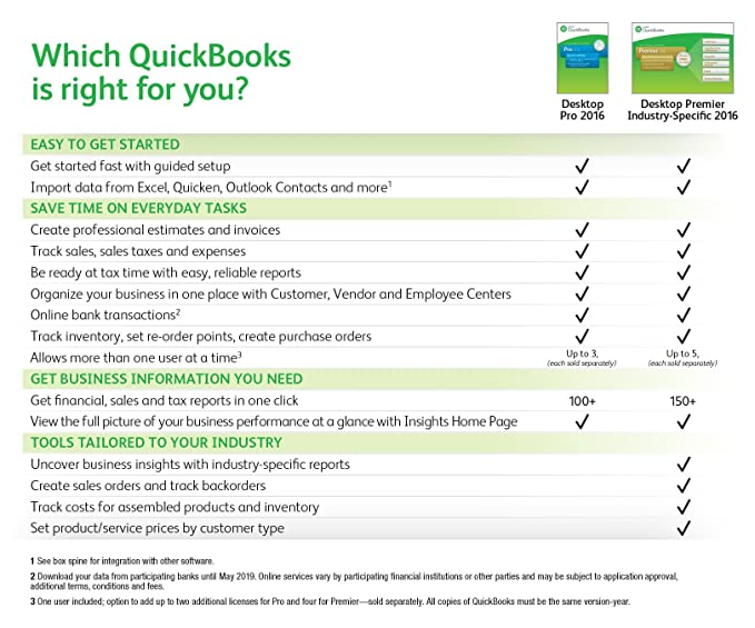Amazon quickbooks pro 2016 small business accounting software amazon quickbooks pro 2016 small business accounting software with free quickbooks online essentials old version fandeluxe Choice Image
