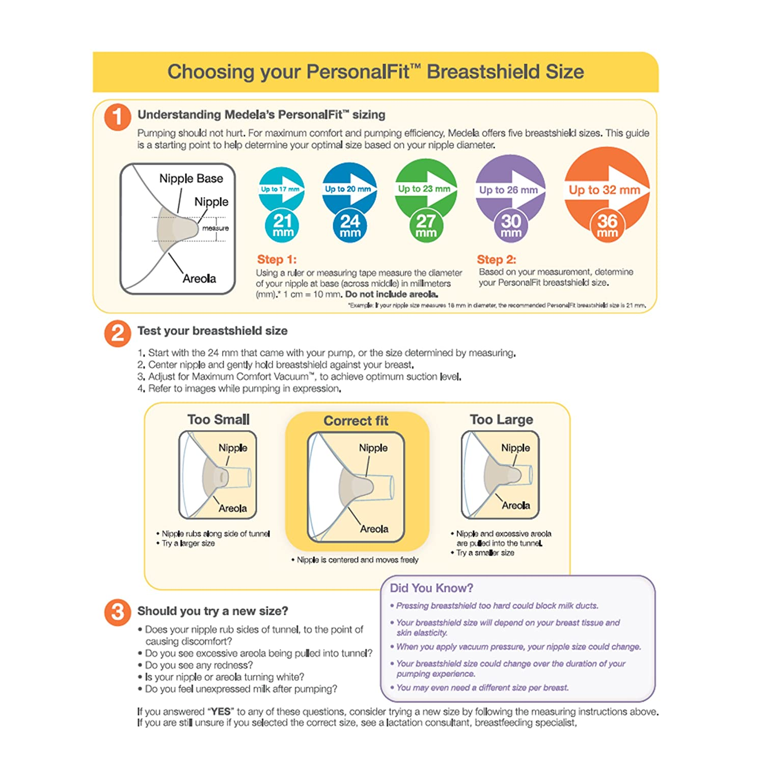 Amazon.com: Medela Breast Pump Shields, PersonalFit Breast Shields, 21mm,  Breast Shields for Pumping and Easy Compatibility with Medela Breast Pumps:  Health ...