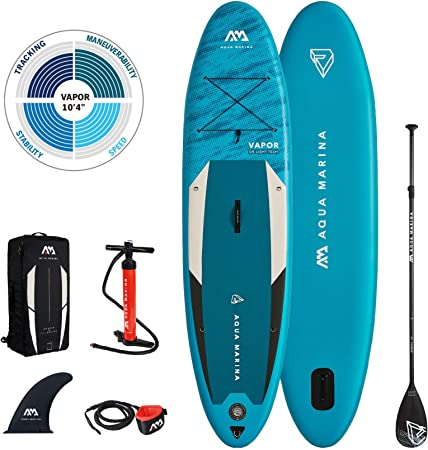 Aqua Marina SUP Removable Seat Sitz für Stand up Paddle Boards