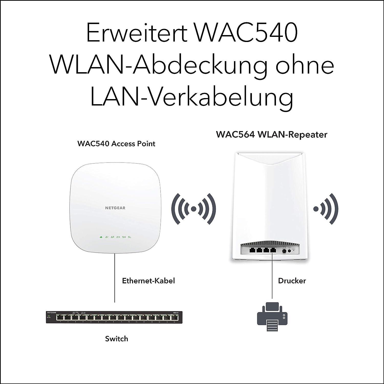 Netgear Wac564 Wlan Mesh Access Point Und Wlan Repeater Computer Zubehör