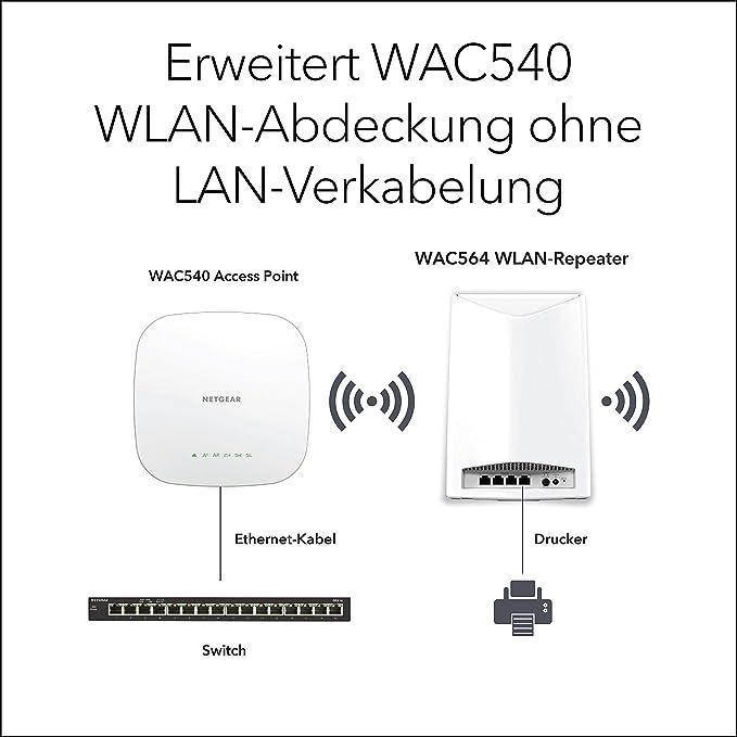 Netgear Wac564 Wlan Mesh Access Point And Wlan Computers Accessories