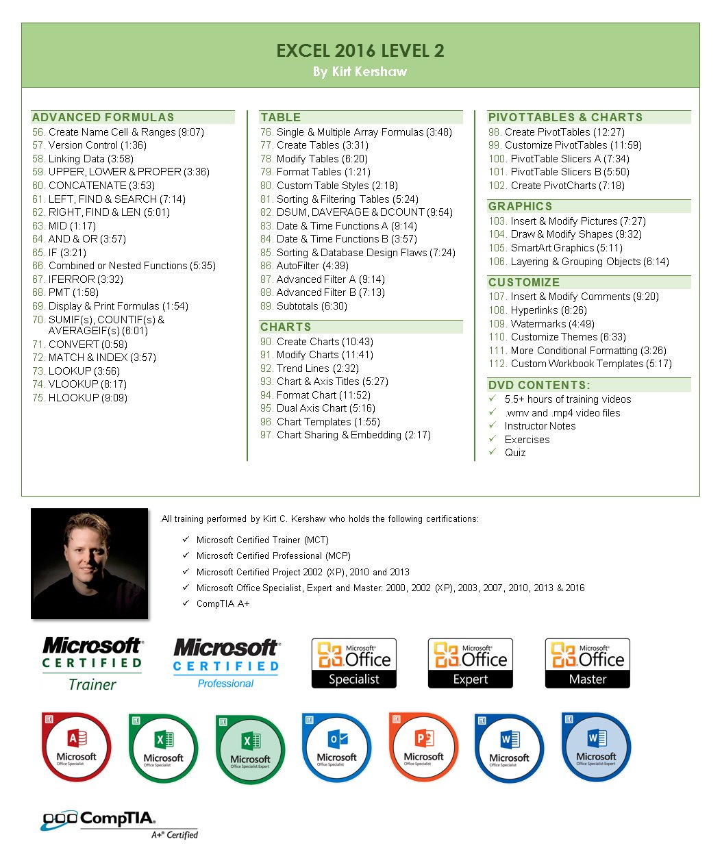 Amazon excel 2016 training videos 15 hours of excel 2016 amazon excel 2016 training videos 15 hours of excel 2016 training by microsoft office specialist expert and master and microsoft certified trainer 1betcityfo Image collections
