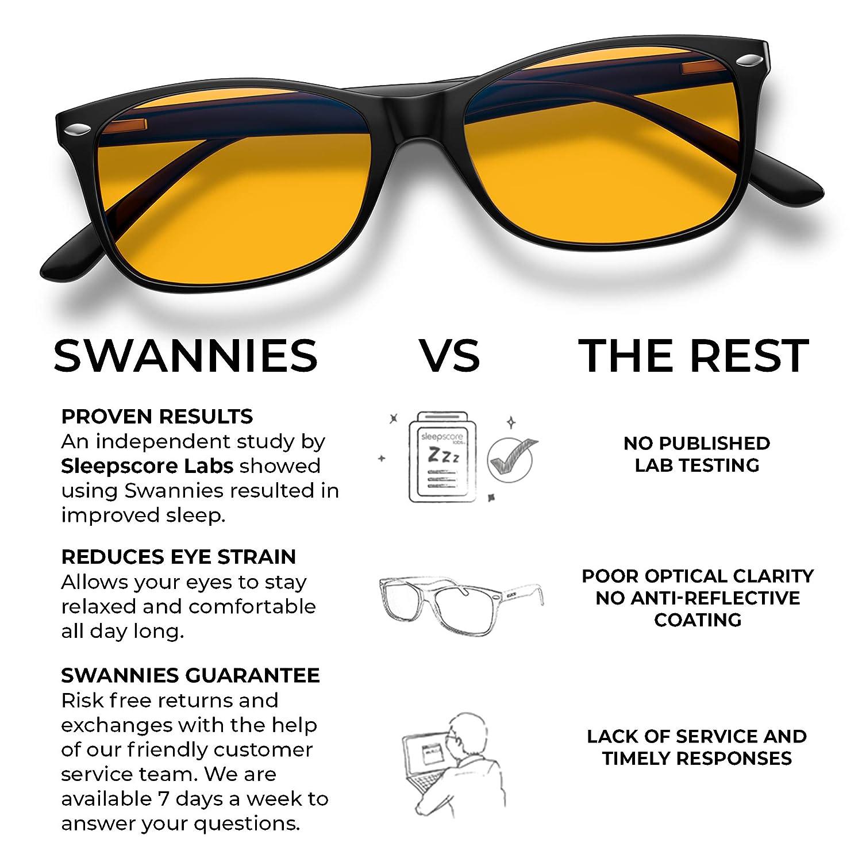 f0b17b0c2b1 Amazon.com  Swannies Blue Light Blocking Glasses - Gamer and Computer  Eyewear for Deep Sleep and Digital Eye Strain Prevention - by Swanwick  Sleep (Black) ...
