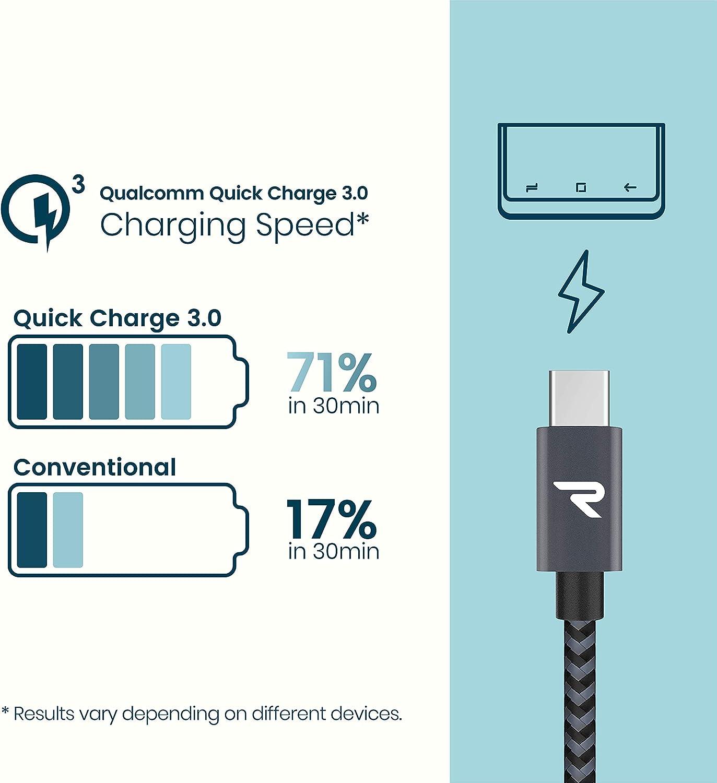 QC 3.0 USB 3.0 Schnelles Aufladen und Synchronisation 0,2m Space Grau RAMPOW USB C Kabel USB Typ C Kabel Aluminum USB C Kabel Kompatibel f/ür Samsung Galaxy HTC und Mehr USB C Ladekabel