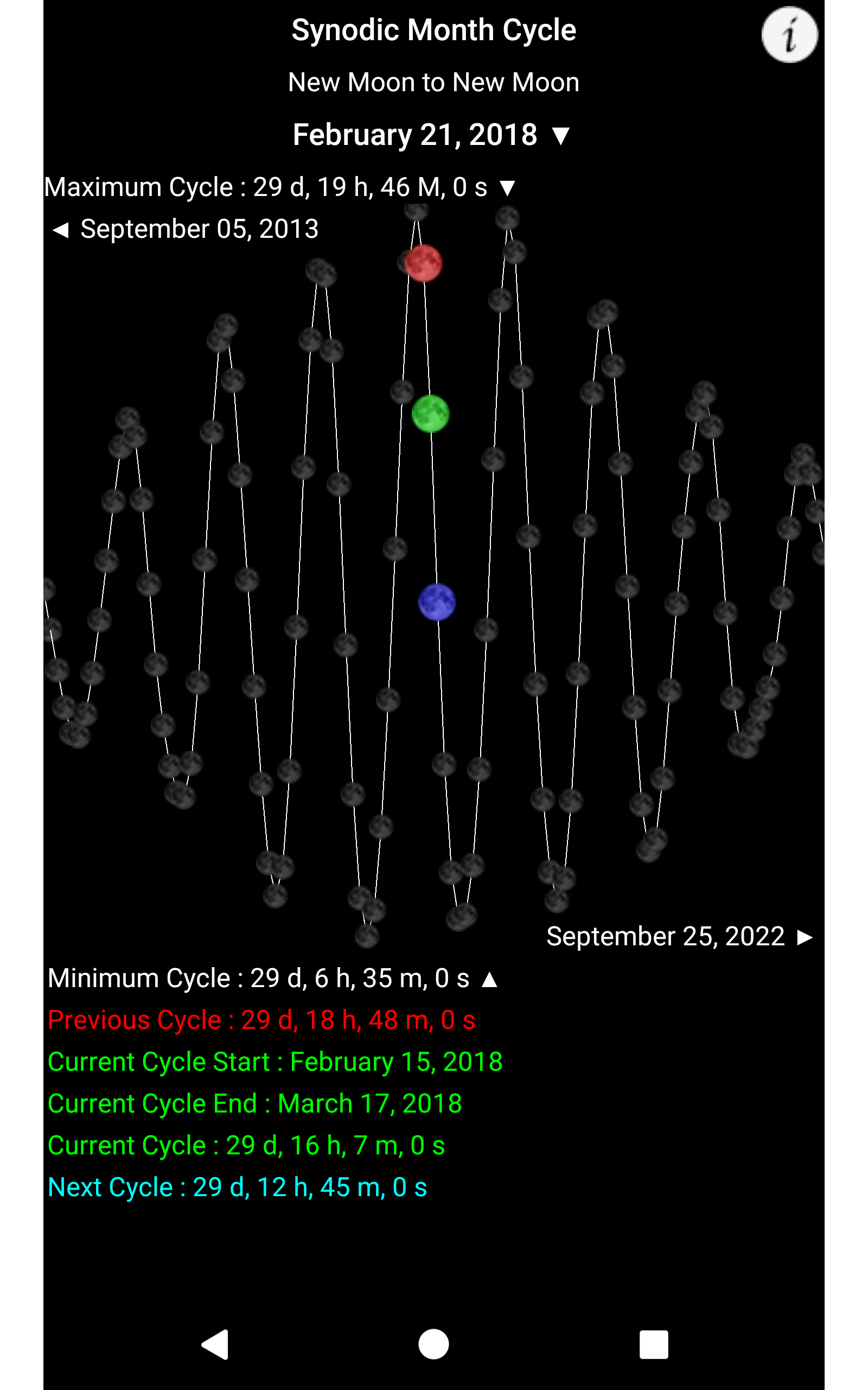 Lunar Phase Moon Phases Calendar Widget Appstore Diagram 3 For Android