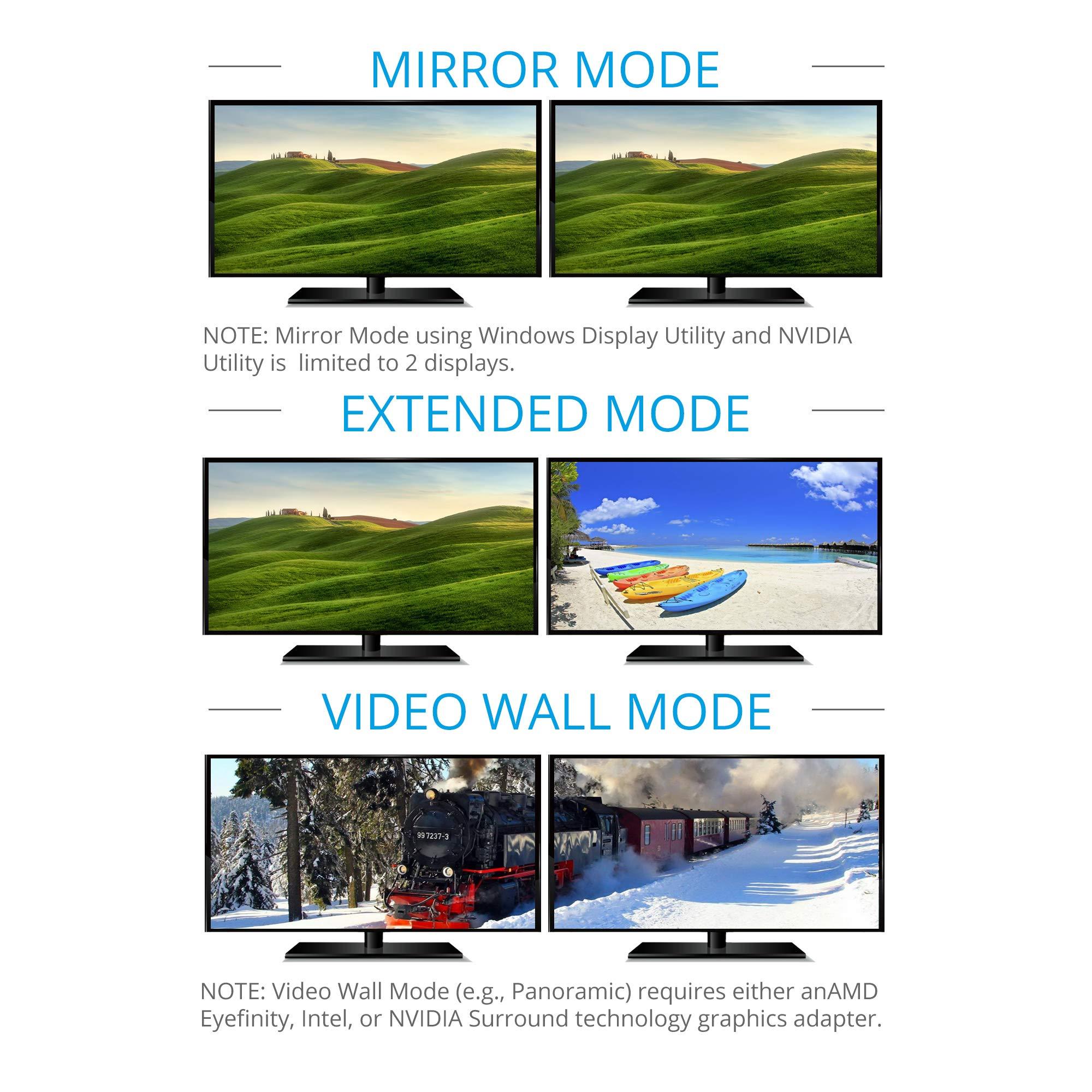 gofanco Mini DisplayPort to 2 HDMI MST Hub - mDP 1 2 to 2 HDMI