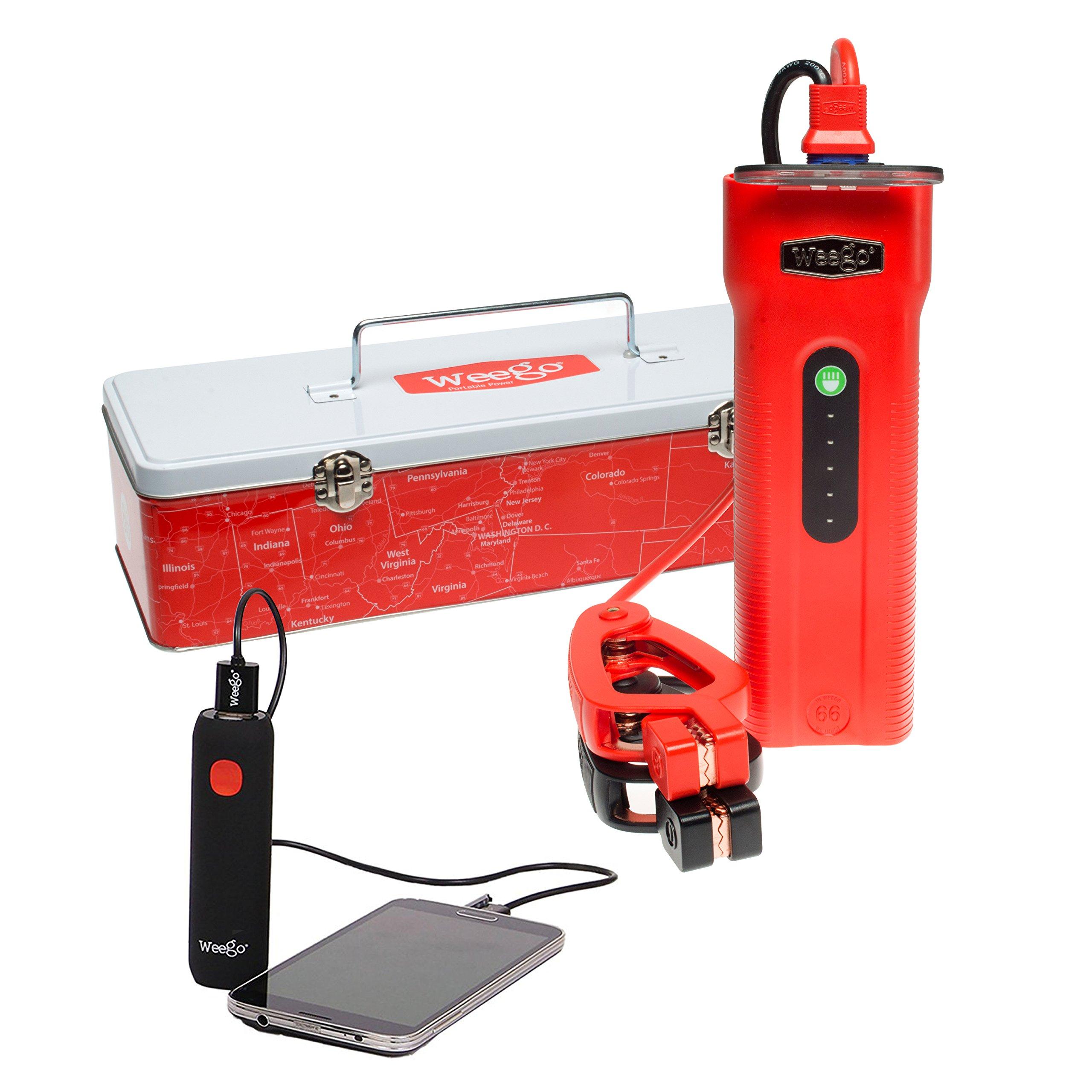 Weego Jump Starter 66 with Bonus Battery Pack, Award-Winning, USA-Designed & Engineered, Lithium-ion, Jump Starts 10L Gas & 5L Diesel Engines-Charges Phones, Laptops& 36 Hr 600 Lumen Light