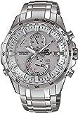 [カシオ]CASIO 腕時計 EDIFICE 電波ソーラークロノグラフ  EQW-A1400D-7AJF メンズ