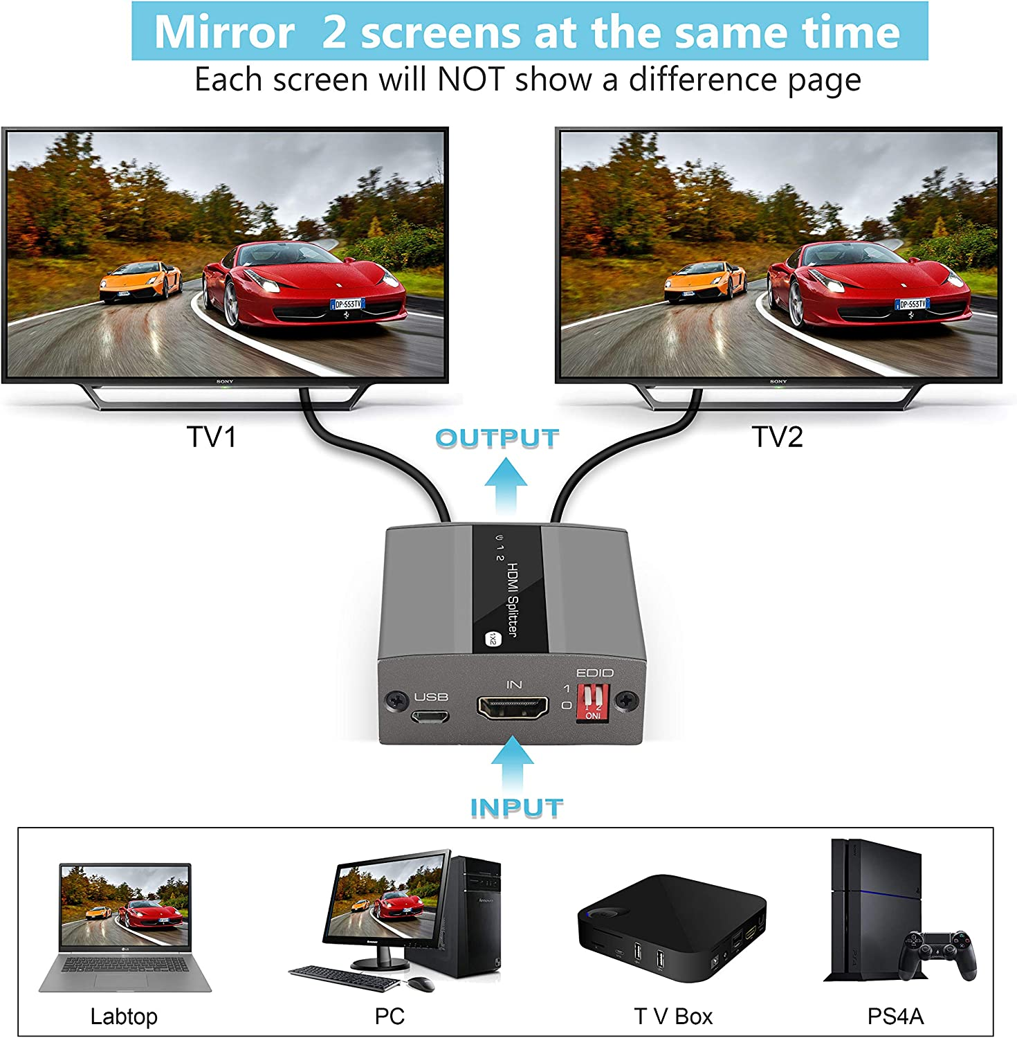 HDCP1.4【Only Copy HDMI Splitter 1 in 2 Out 1080P do not provide 2 different outputs】 3D with Manual EDID Management【Display two images at the same time the signal is more stable】Support 4K@30HZ