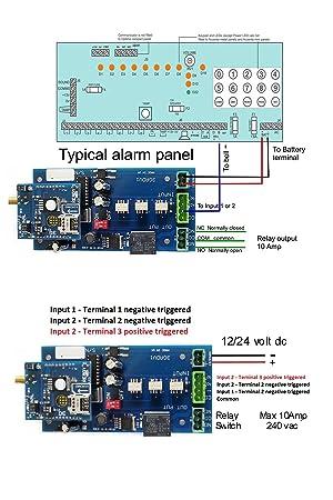 Autoavisador de fallos electrónicos GSM: Amazon.es: Electrónica