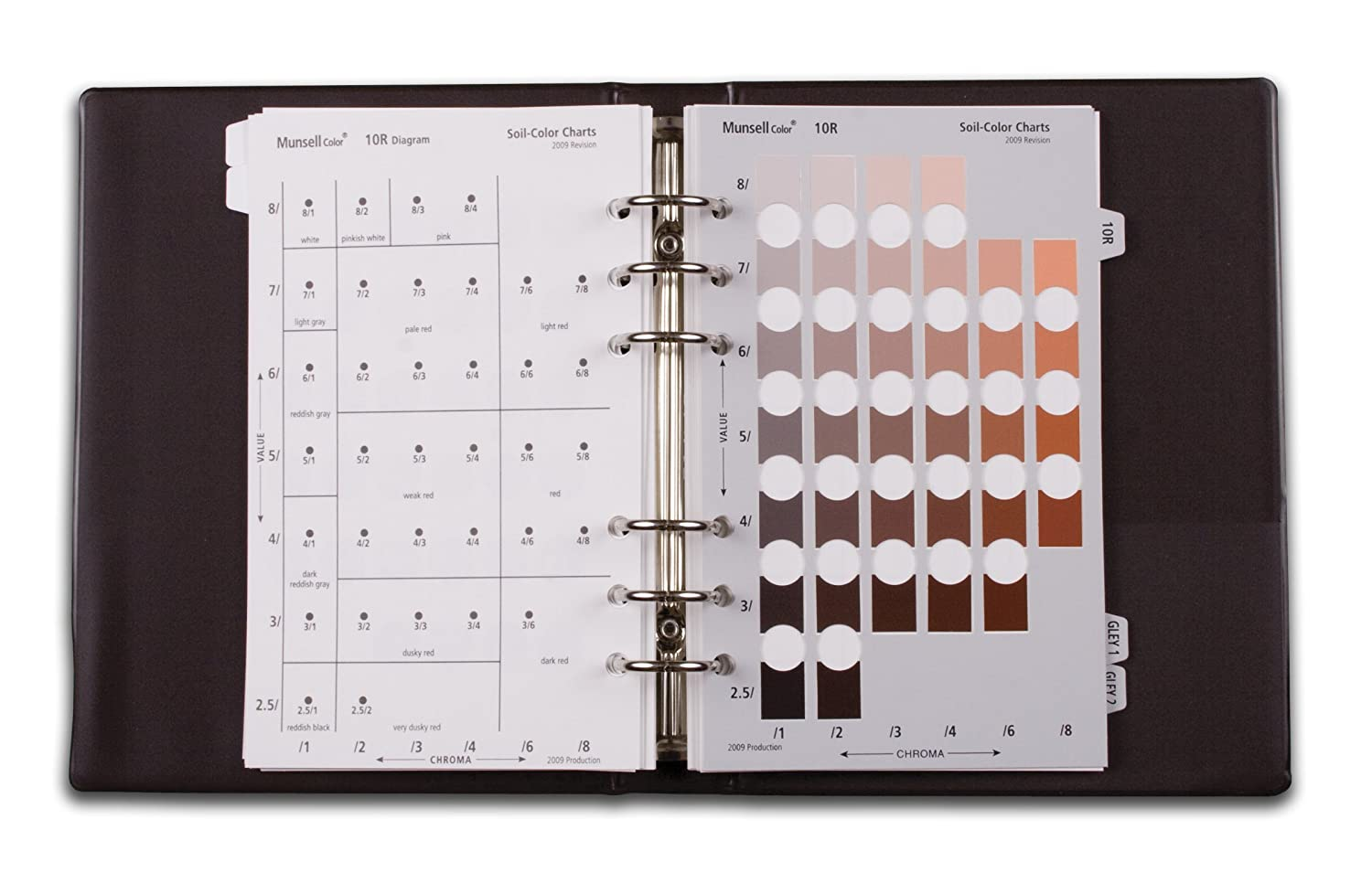 Amazon x rite munsell soil book of color m50215b home amazon x rite munsell soil book of color m50215b home improvement nvjuhfo Gallery