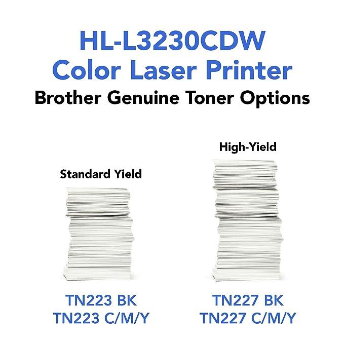 HL-L3230CDW impresora láser Color 2400 x 600 DPI A4 Wifi ...