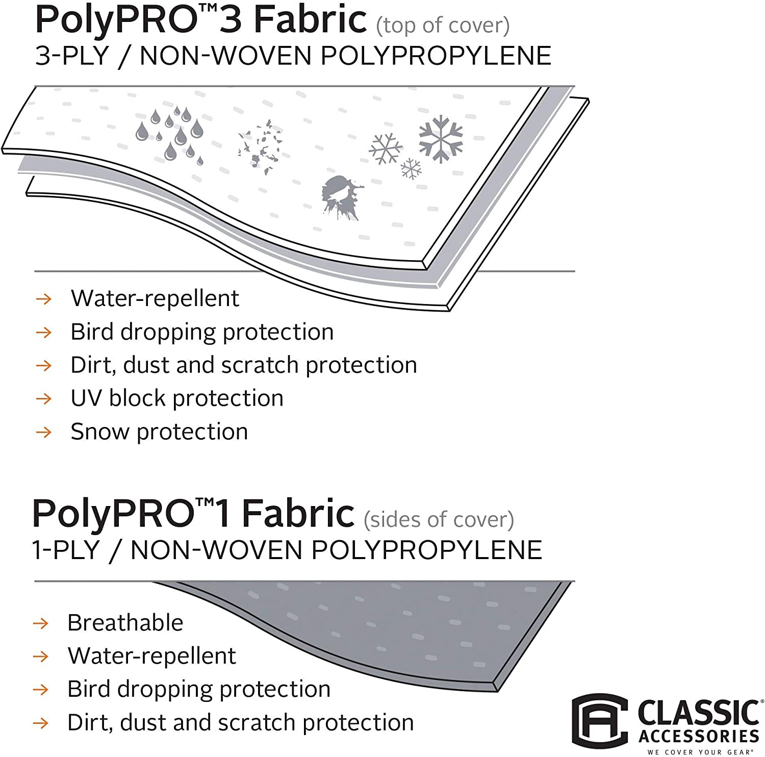 Renewed Classic Accessories OverDrive PolyPro 3 Deluxe Class B RV Cover Fits Up To 20 RVs