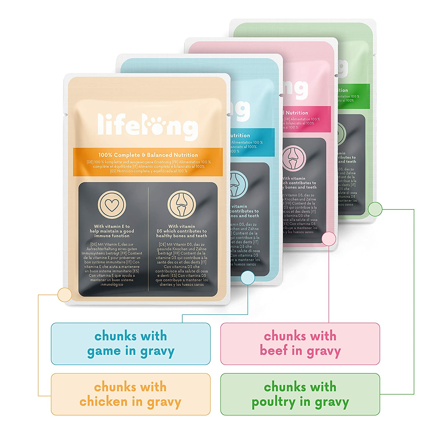 Amazon Brand - Lifelong Complete pet food for adult cats - Meat in Gravy  Selection, 9 6 kg (96 pouches x 100g)