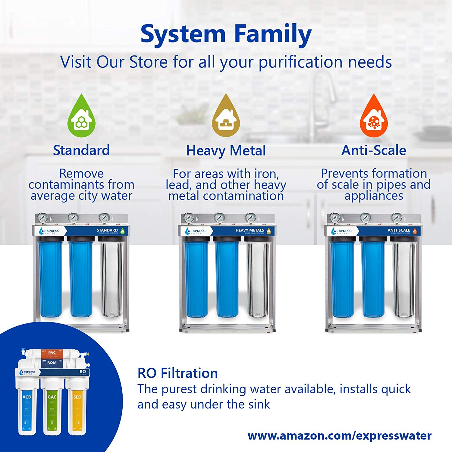 """Easy Release Express Water Anti Scale Whole House Water FIlter Home Water Filtration System Polyphosphate Conditioner and 1/"""" Inch Connections includes Pressure Gauge"""