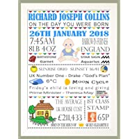 """Personalised Word Art A4""""On The Day You Were Born"""" Boys or Girls Nursery New Born Baby Print Christening Birthday Memories Gift Keepsake Sold As Print Only or in a Choice of Frames"""