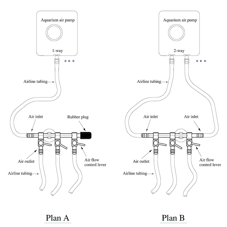 Amazon Aquarium Air Pump Accessories include 2 Pcs 3 Way