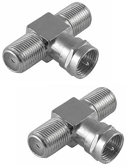 Tipos De Cable Coaxial Y Sus Conectores Cables De V 237 Deo