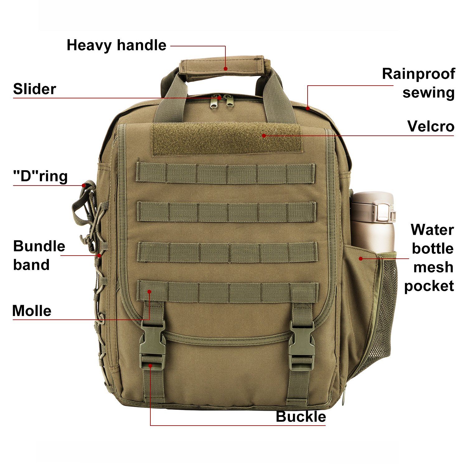 Multifunction Tactical Laptop Case Bag 11159 Od Sarung Hp Pounch Army Green Sports Outdoors