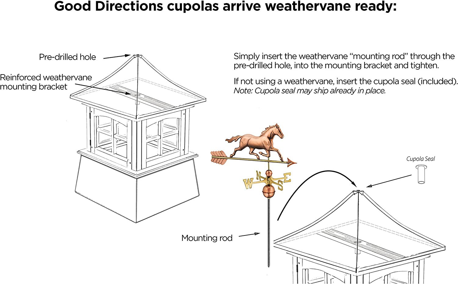Amazon Com Good Directions Vinyl Coventry Louvered Cupola With Pure Copper Roof Maintenance Free Solid Cellular Pvc Vinyl 22 X 29 Quick Ship Reinforced Roof And Louvers Cupolas Garden Outdoor