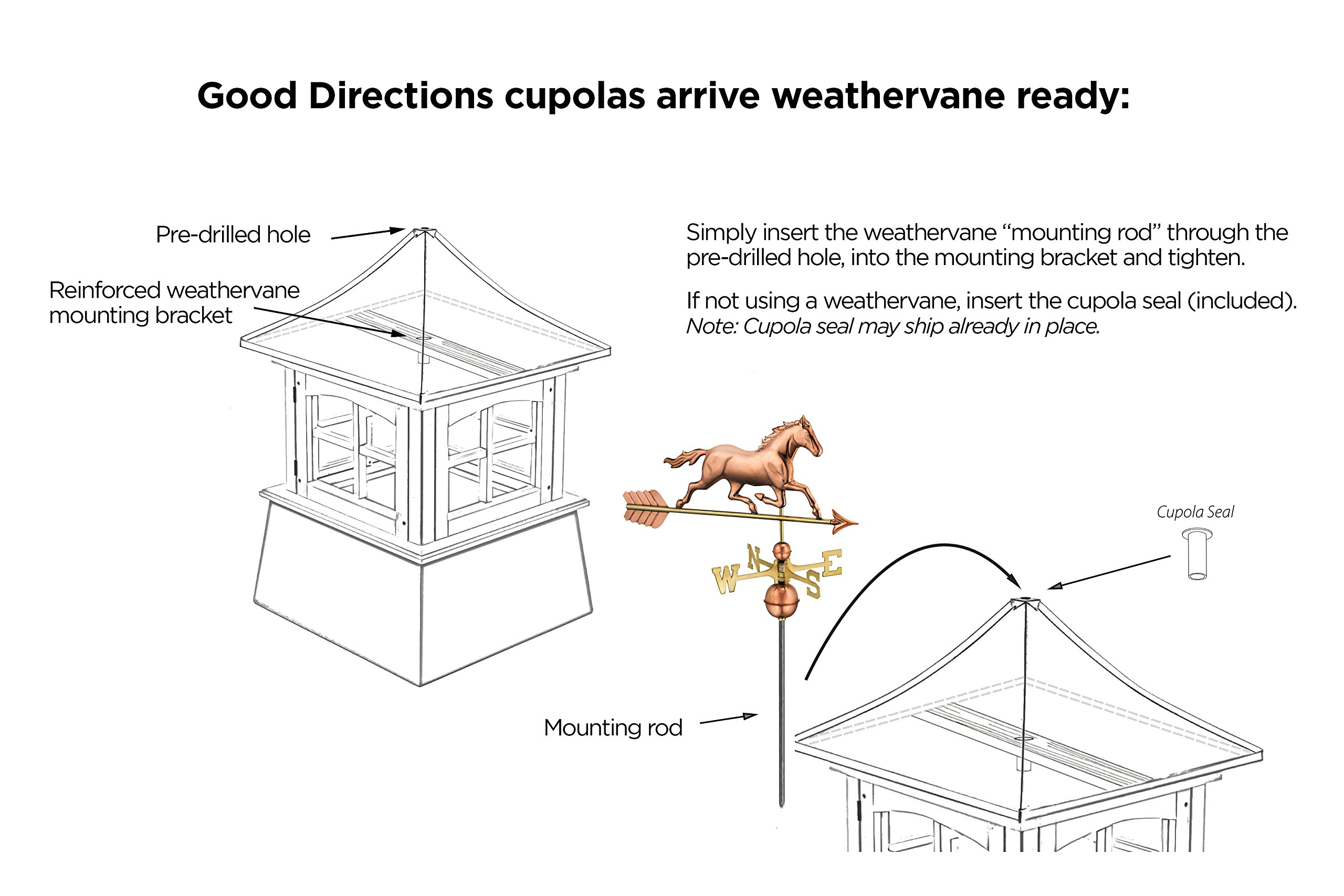 Good Directions Manchester Louvered Cupola with Pure Copper Roof, Cypress Wood, 26'' x 32'', Quick Ship, Reinforced Rafters and Louvers, Cupolas by Good Directions (Image #5)