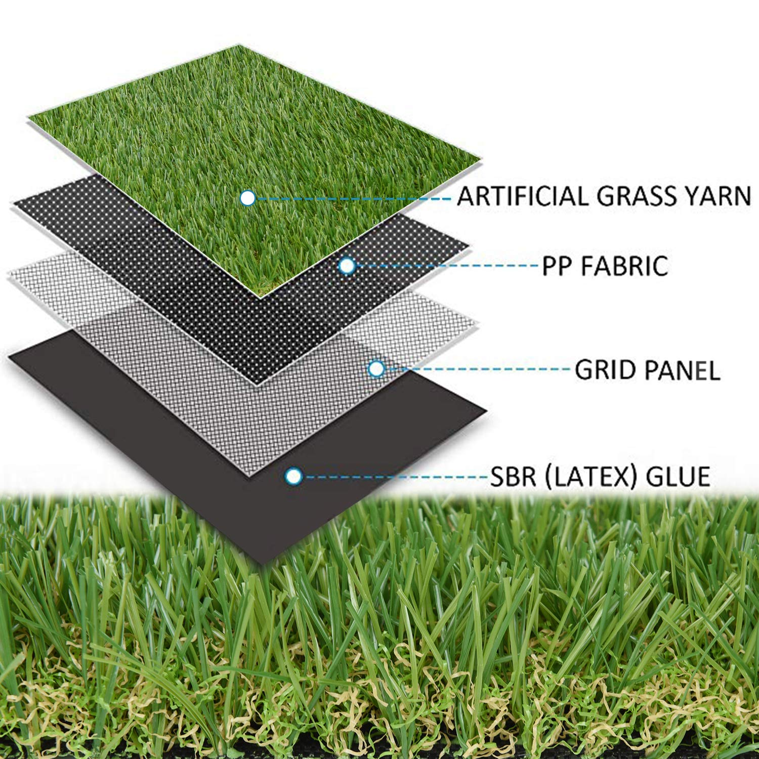 RoundLove Artificial Turf Lawn Fake Grass Indoor Outdoor Landscape Pet Dog Area (40X80 in) by RoundLove (Image #3)