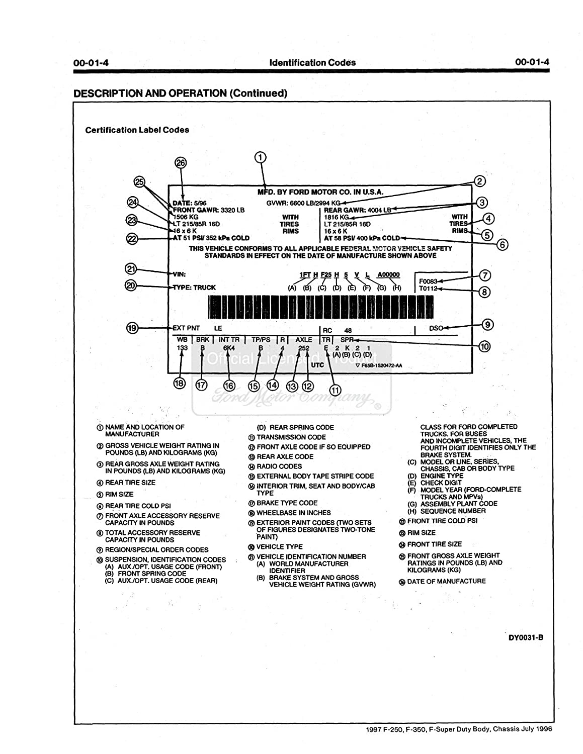 curb wiring diagram ford f250 user manuals