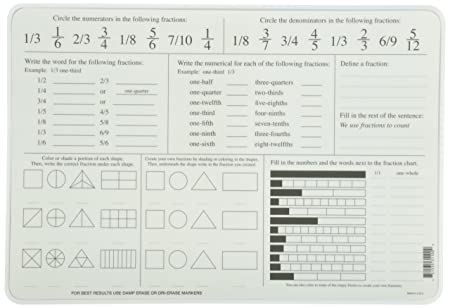 Amazon.com: Painless Learning Multiplication Tables Placemat: Home ...