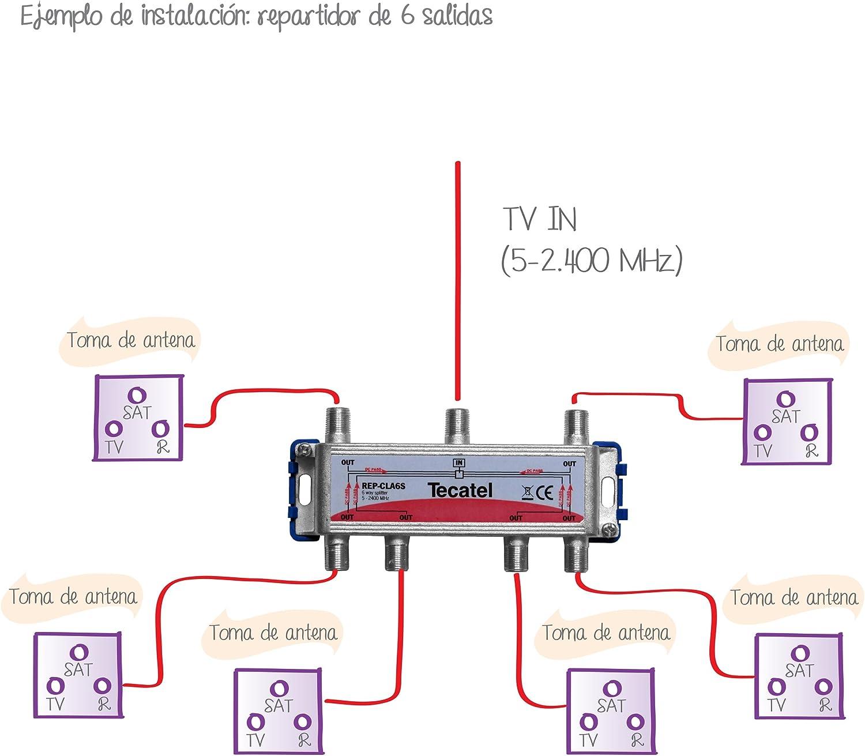 Tecatel TV Satélite - Repartidor Interior con Conector F de 6 Salidas