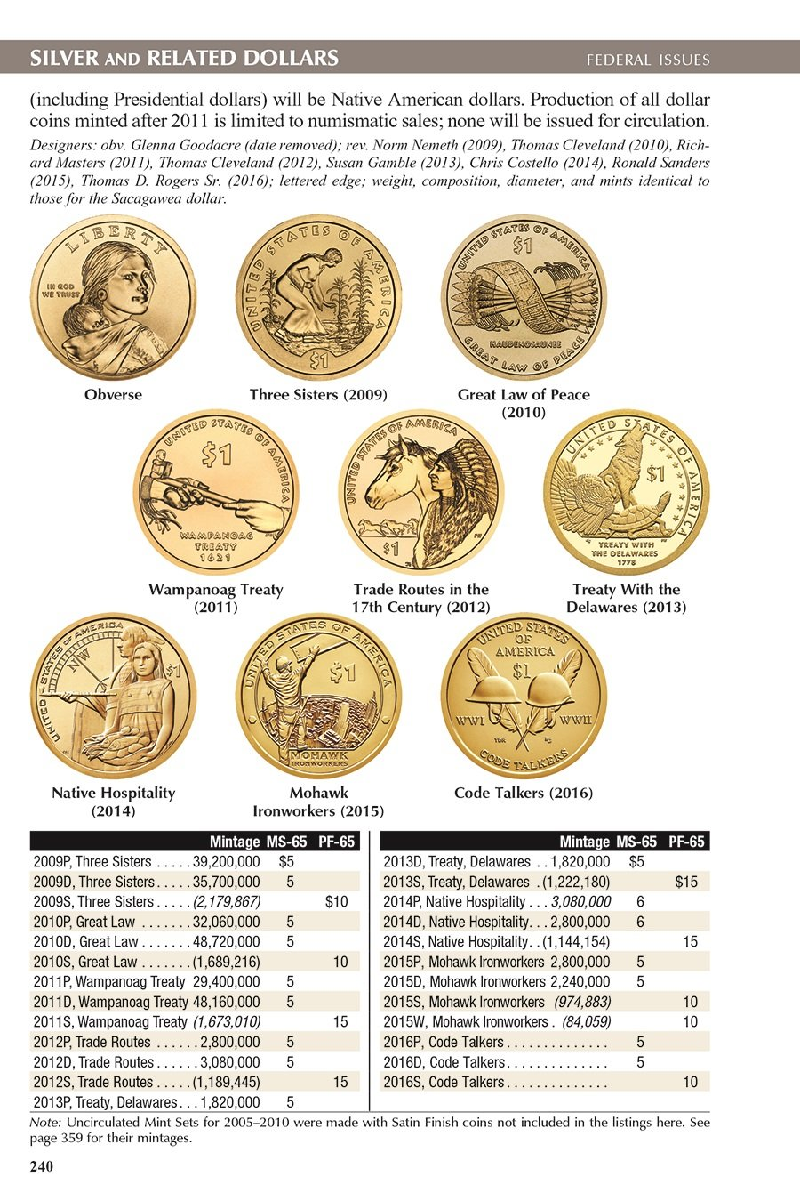 A Guide Book of United States Coins 2017: The Official Red Book, Hardcover  Edition (The Official Red Book A Guide Book): R. S. Yeoman, Kenneth  Bressett: ...