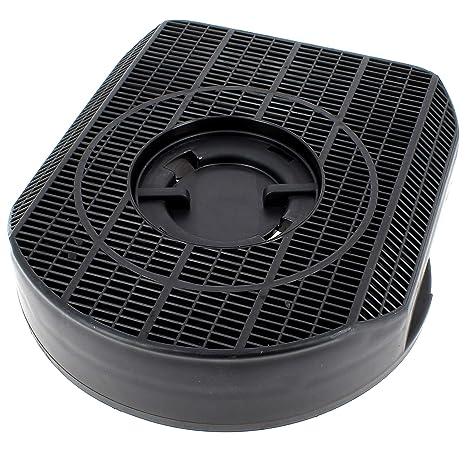 Filtro de carbón tipo 200: Amazon.es: Grandes electrodomésticos