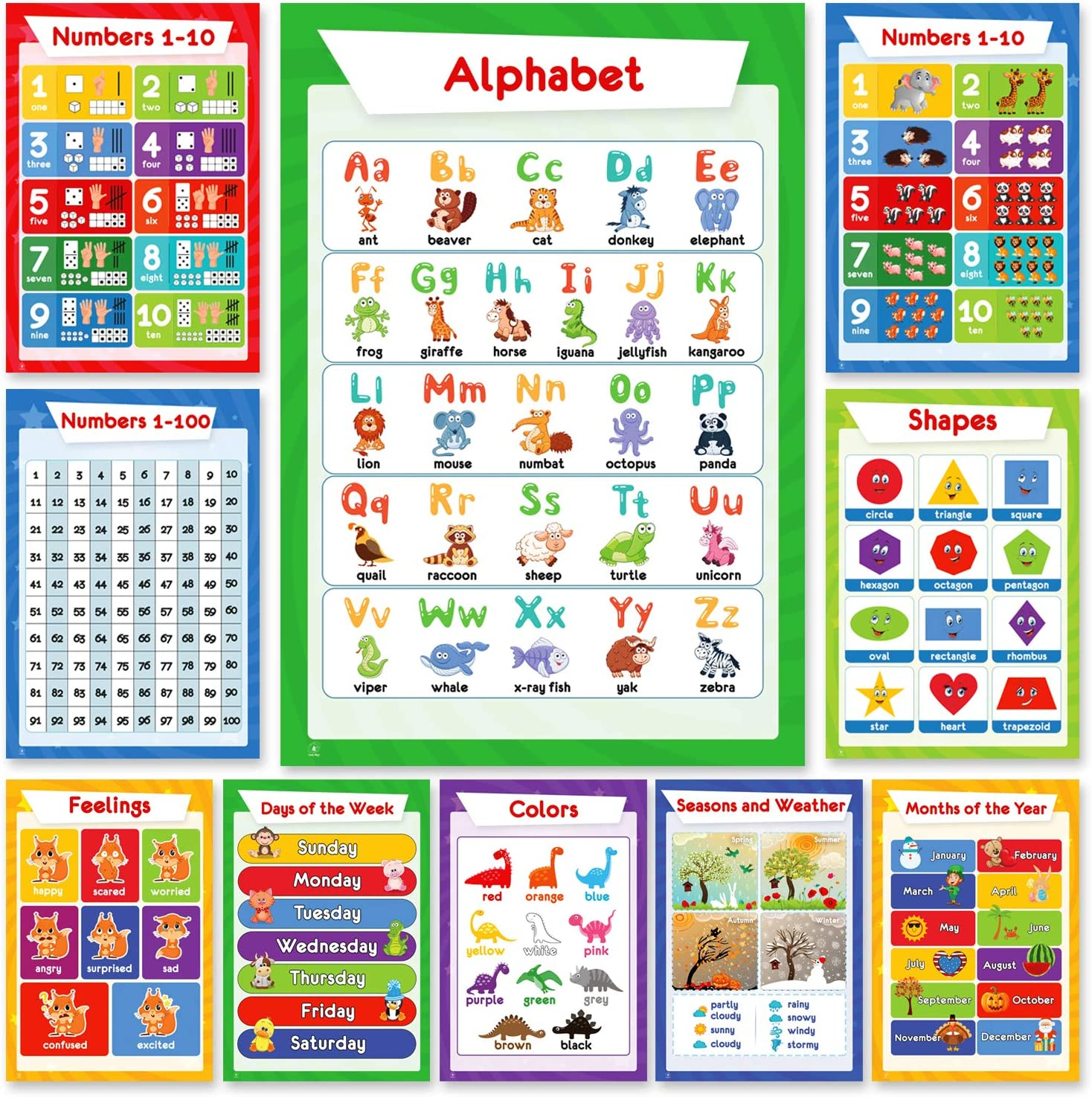 11 Educational Posters for Toddlers, Kids - Homeschool Supplies, Perfect for Children Preschool & Kindergarten Classroom Decorations: Alphabet ABC Poster, Numbers, Weather Chart, Shapes, Colors, 13x19