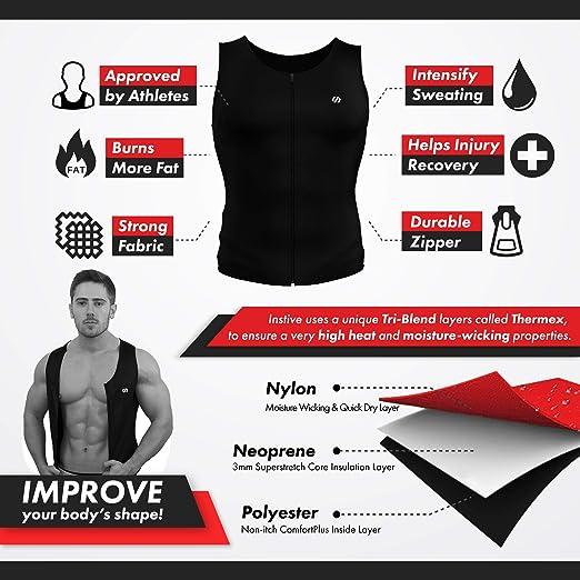 f460348808548 Amazon.com  Instive Neoprene Exercise Suit
