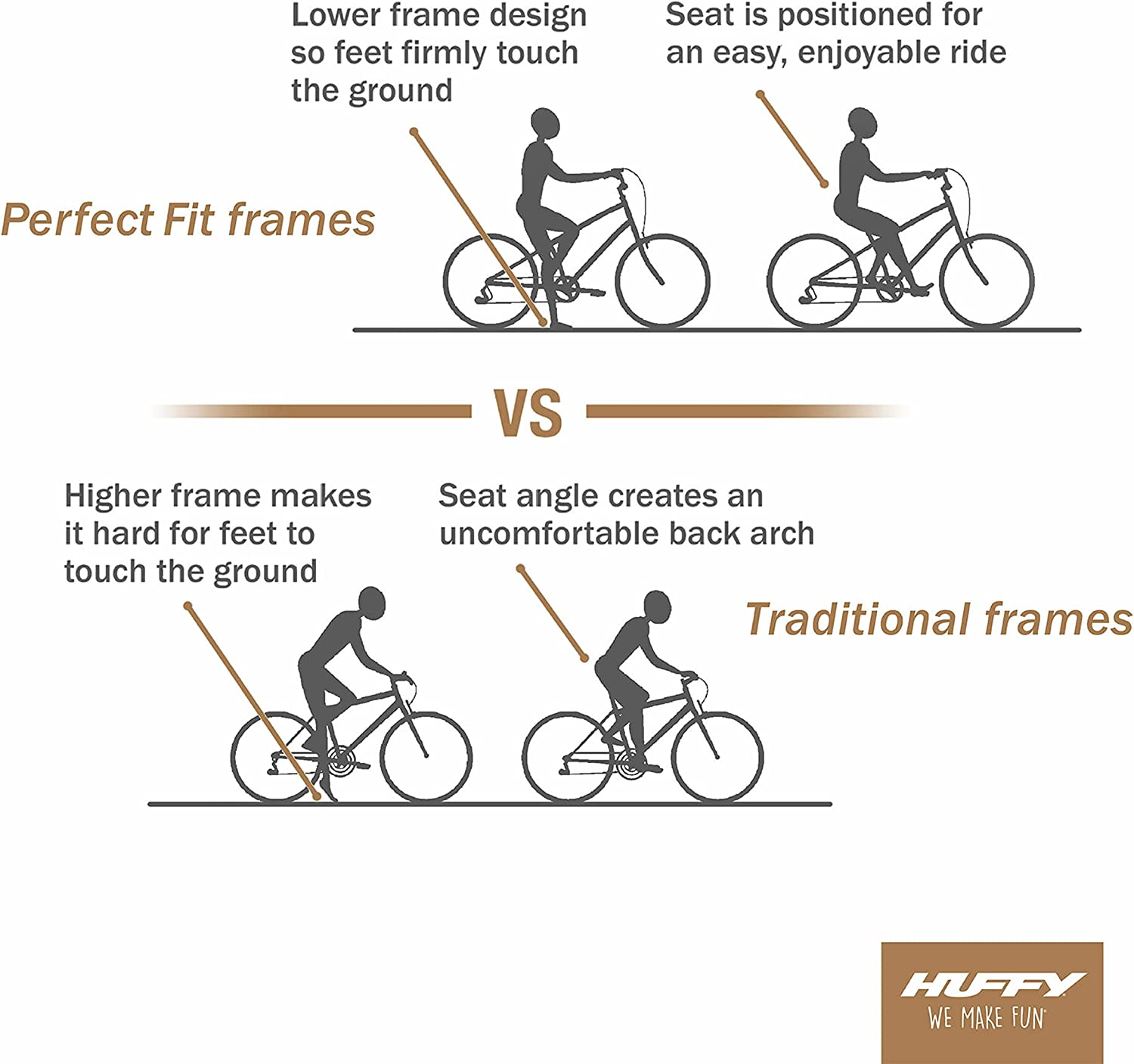 Cruiser Bike Sports with Perfect Fit Frame for Girls Traditional Unique Outdoor