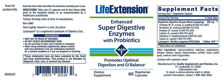 Digestion de las enzimas
