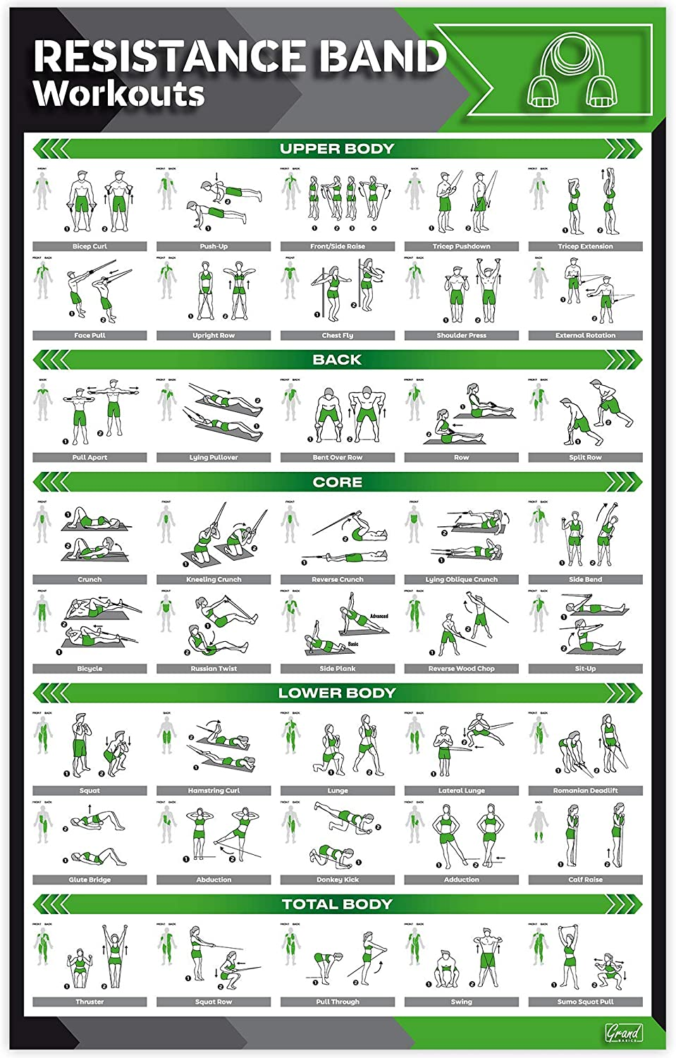 """Laminated Resistance Band Workout Poster Perfect Resistance Band Exercise Poster For Home Gym Large Size 17/"""" x 27/"""" Exercise Chart Contain 40 Illustrated Exercises For Resistance Bands"""