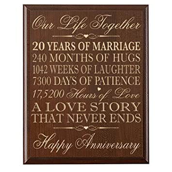20th Wedding Anniversary Gifts Wall Plaque For Couple Her20th
