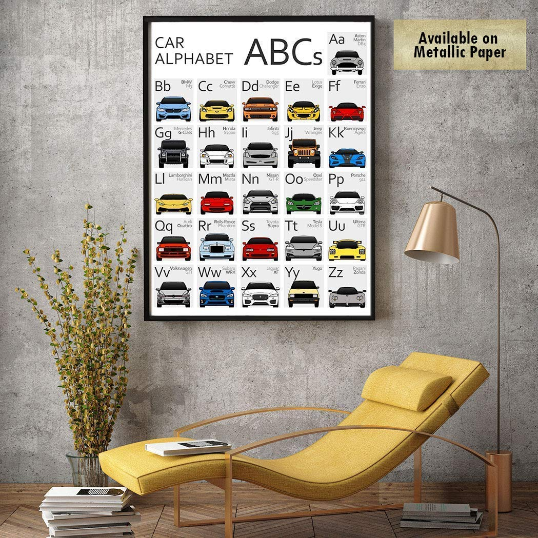 Amazon.com: Car Nursery ABC Alphabet and 123 Numbers Poster ...