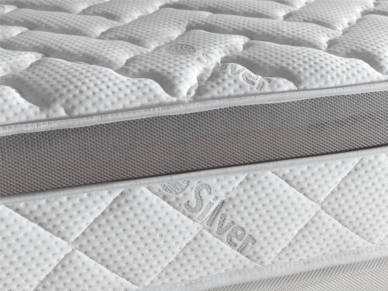 Living Sofa COLCHÓN VISCOELASTICO VISCOELASTICA Premium Acolchado con Hilo DE Plata ANTIESTÁTICO 150 x 190 (Todas Las Medidas): Amazon.es: Hogar