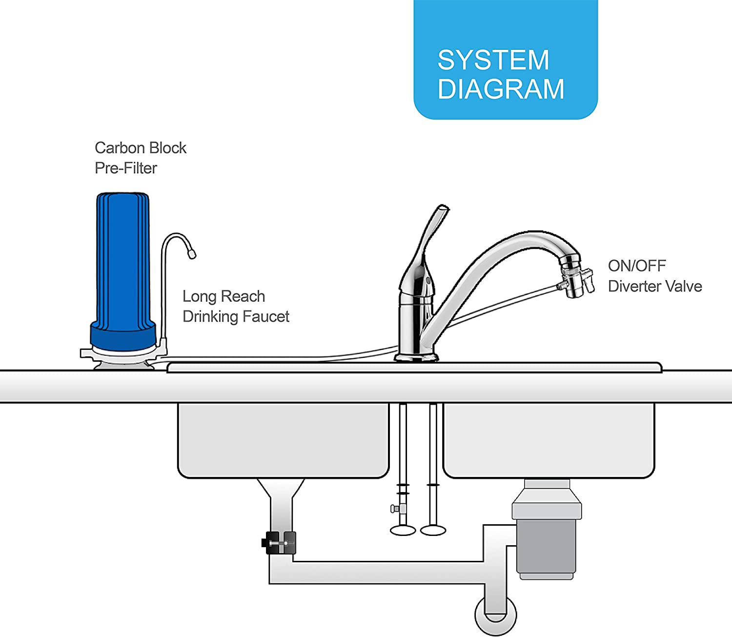 Ecosoft FMV1BOBWEXP Countertop Water Filter installation diagram