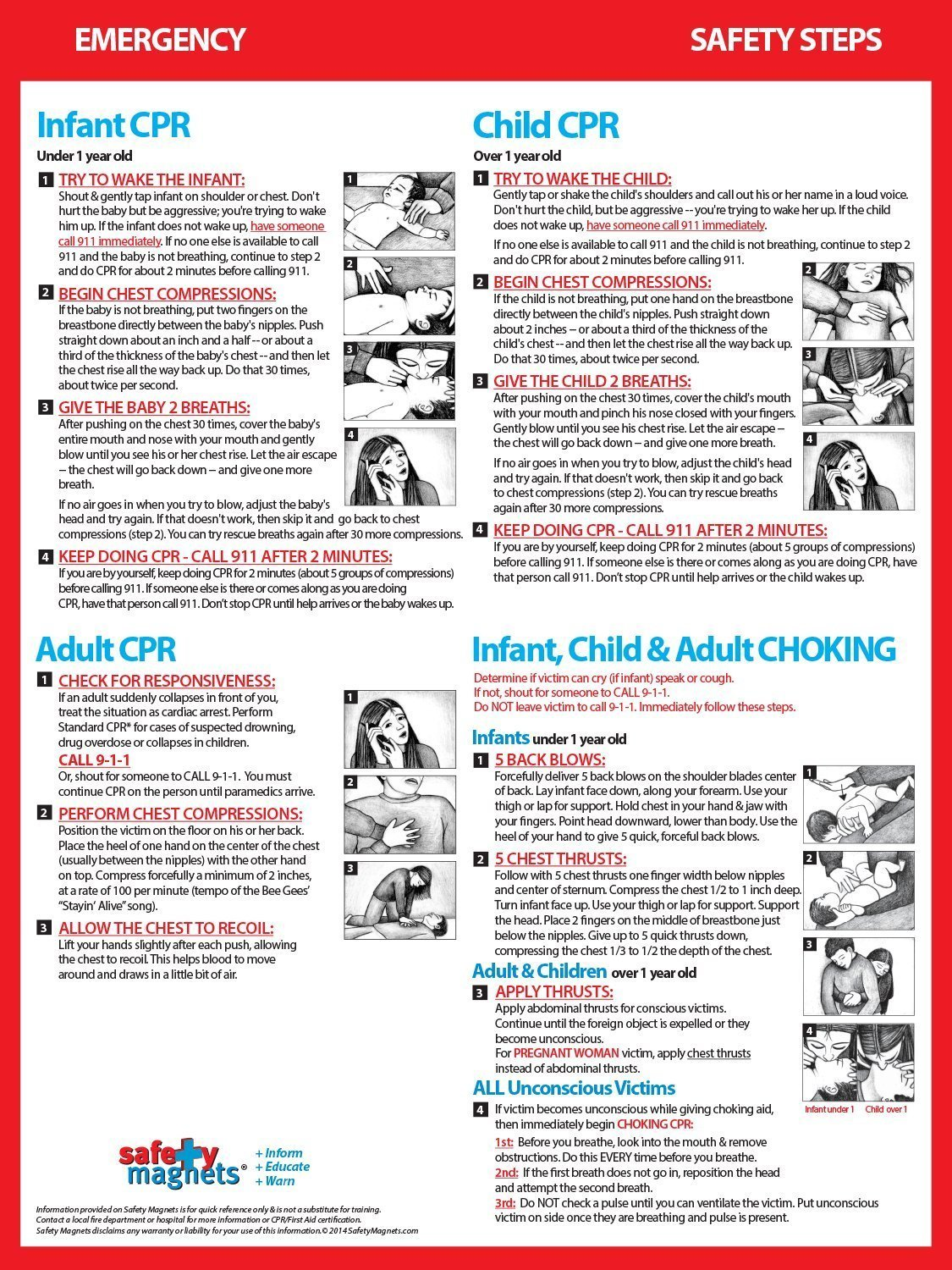 Amazon Infant Child Adult Cpr Choking First Aid Poster