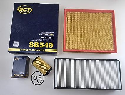 Filtro de aceite Filtro de aire Polen filt. SCT Alemania ...